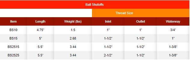 ball-shutoff.jpg